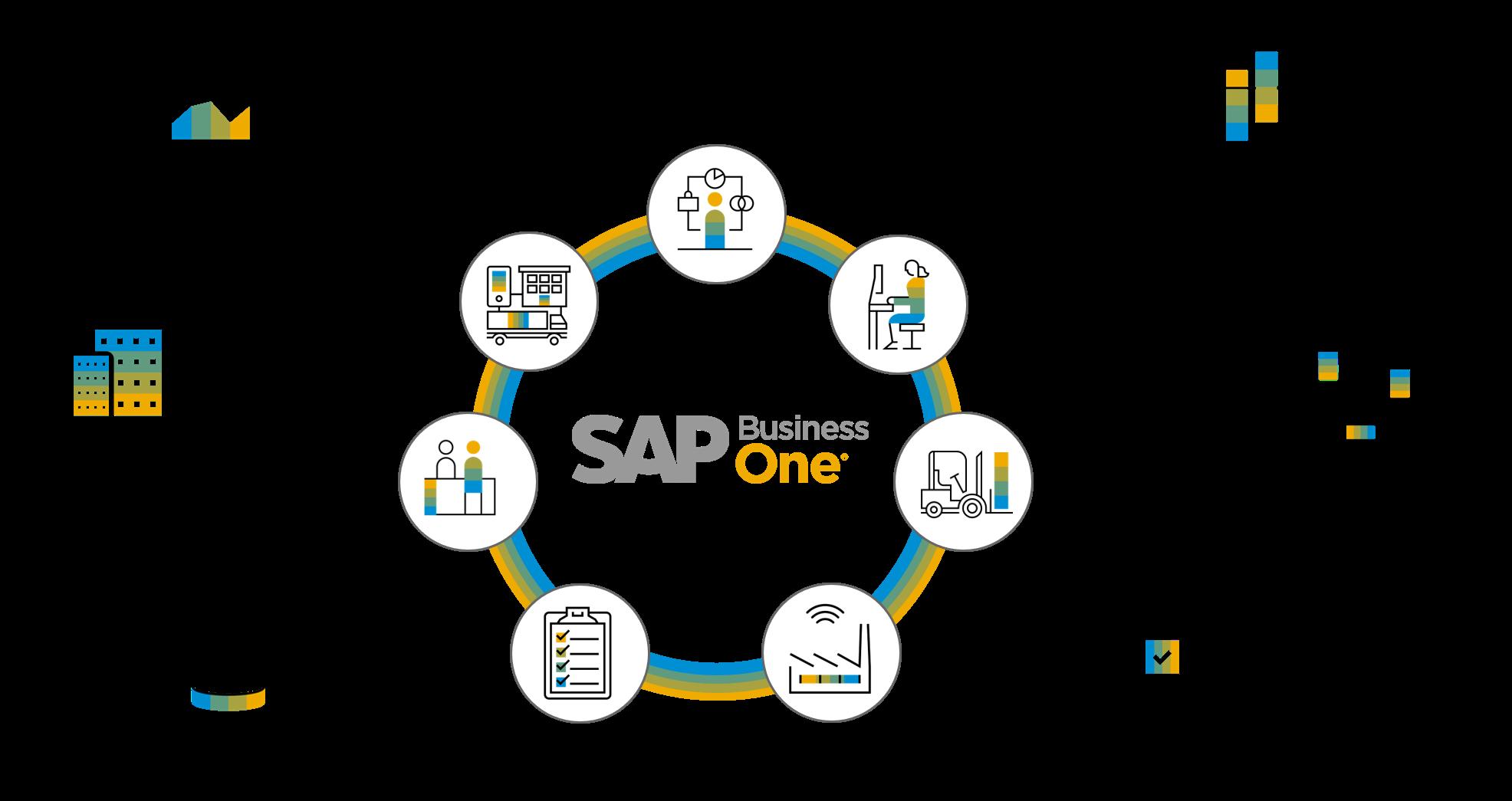 Phần mềm quản lý doanh nghiệp ERP SAP Business One – VietSoft
